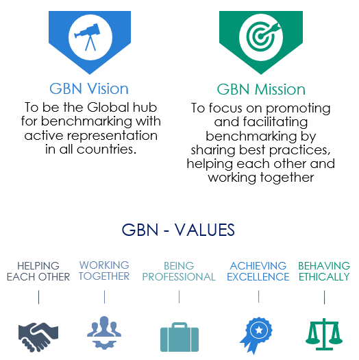 GBN Vision - Mission and Values